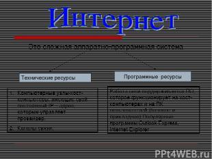 Это сложная аппаратно-программная система Программные ресурсы Технические ресурс