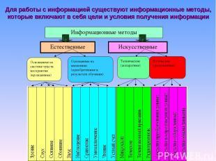Для работы с информацией существуют информационные методы, которые включают в се