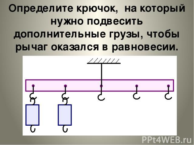Определите крючок, на который нужно подвесить дополнительные грузы, чтобы рычаг оказался в равновесии.