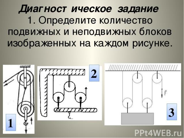 1 2 3 Диагностическое задание 1.Определите количество подвижных и неподвижных блоков изображенных на каждом рисунке.