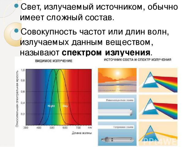 Свет, излучаемый источником, обычно имеет сложный состав. Совокупность частот или длин волн, излучаемых данным веществом, называютспектром излучения.