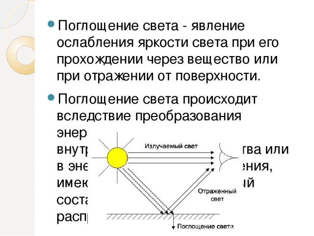 Поглощение света - явление ослабления яркости света при его прохождении через вещество или при отражении от поверхности. Поглощение света происходит вследствие преобразования энергии световой волны во внутреннюю энергию вещества или в энергию вторич…