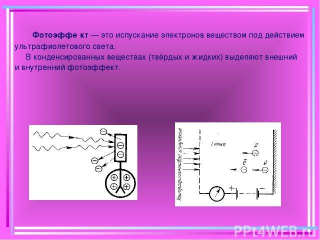 Фотоэффе кт — это испускание электронов веществом под действием ультрафиолетового света. В конденсированных веществах (твёрдых и жидких) выделяют внешний и внутренний фотоэффект.