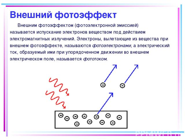 Внешний фотоэффект Внешним фотоэффектом (фотоэлектронной эмиссией) называется испускание электронов веществом под действием электромагнитных излучений. Электроны, вылетающие из вещества при внешнем фотоэффекте, называются фотоэлектронами, а электрич…