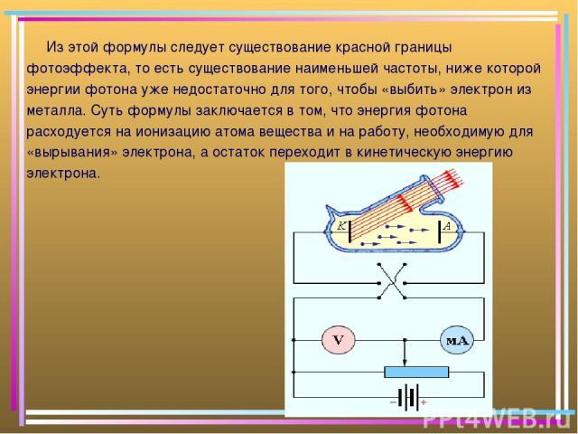 Из этой формулы следует существование красной границы фотоэффекта, то есть существование наименьшей частоты, ниже которой энергии фотона уже недостаточно для того, чтобы «выбить» электрон из металла. Суть формулы заключается в том, что энергия фотон…