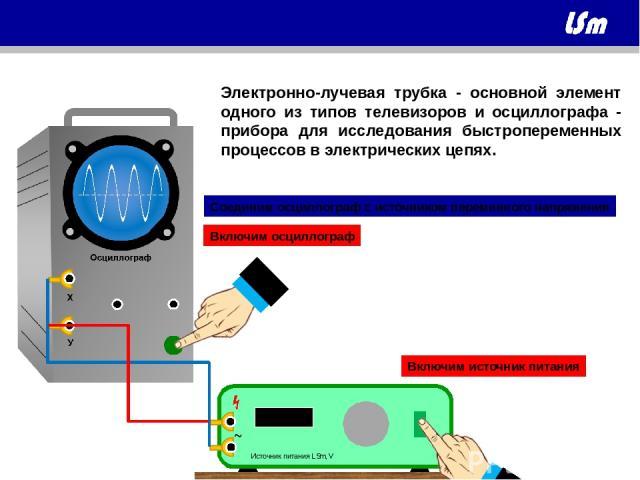 Электронно-лучевая трубка - основной элемент одного из типов телевизоров и осциллографа - прибора для исследования быстропеременных процессов в электрических цепях. 10 В Включим осциллограф Включим источник питания Источник питания LSm, V ~ Соединим…