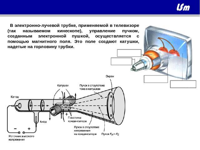 В электронно-лучевой трубке, применяемой в телевизоре (так называемом кинескопе), управление пучком, созданным электронной пушкой, осуществляется с помощью магнитного поля. Это поле создают катушки, надетые на горловину трубки. Отклоняющая система Э…