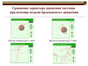 Низкая температура (1 мин) Высокая температура (1 мин) Сравнение характера движе