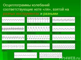 Осциллограммы колебаний соответствующие ноте «ля», взятой на разных инструментах