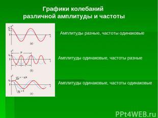 Амплитуды разные, частоты одинаковые Амплитуды одинаковые, частоты разные Амплит