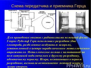 Схема передатчика и приемника Герца Для проведения опытов с радиоволнами немецки
