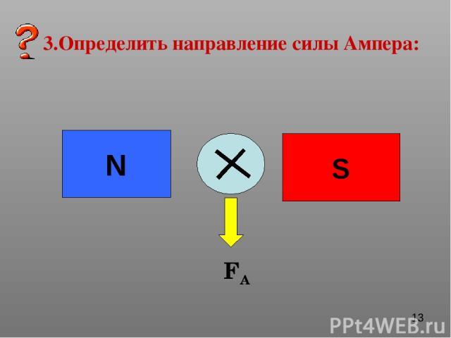 3.Определить направление силы Ампера: N S FA