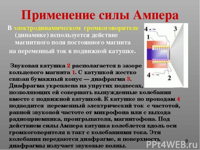 Применение силы Ампера В электродинамическом громкоговорителе (динамике) используется действие магнитного поля постоянного магнита на переменный ток в подвижной катушке. Звуковая катушка 2 располагается в зазоре кольцевого магнита 1. С катушкой жест…