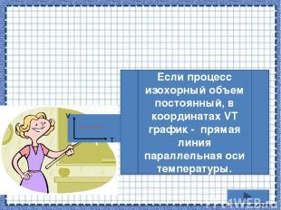 V T Если процесс изохорный объем постоянный, в координатах VT график - прямая ли