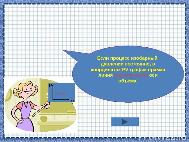 Если процесс изобарный давление постоянно, в координатах PV график прямая линия параллельная оси объема. Р V