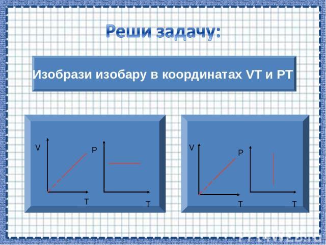 Изобрази изобару в координатах VT и PT V T P T V T P T