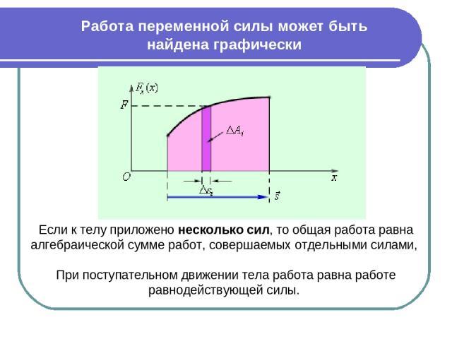 Если к телу приложено несколько сил, то общая работа равна алгебраической сумме работ, совершаемых отдельными силами, и при поступательном движении тела равна работе равнодействующей силы. Работа переменной силы может быть найдена графически. Если к…