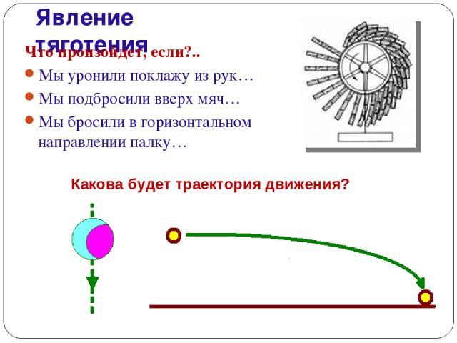 Явление тяготения Что произойдет, если?.. Мы уронили поклажу из рук… Мы подбросили вверх мяч… Мы бросили в горизонтальном направлении палку… Какова будет траектория движения?