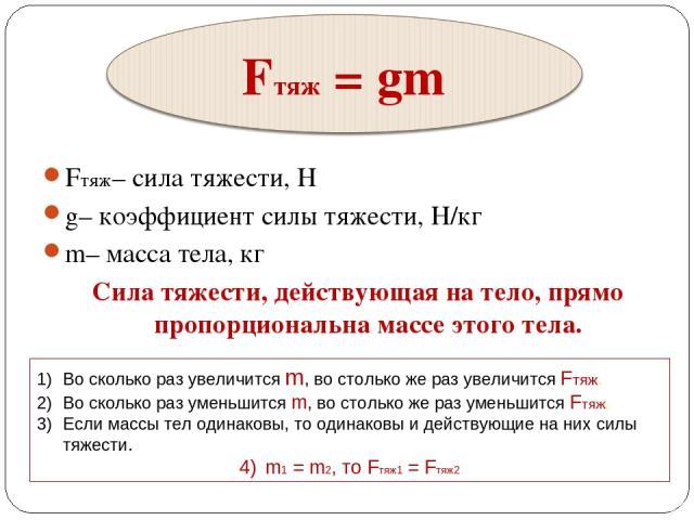 Fтяж– сила тяжести, Н g– коэффициент силы тяжести, Н/кг m– масса тела, кг Сила тяжести, действующая на тело, прямо пропорциональна массе этого тела. Во сколько раз увеличится m, во столько же раз увеличится Fтяж. Во сколько раз уменьшится m, во с…