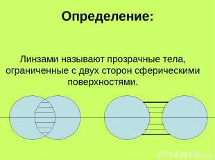 Определение: Линзами называют прозрачные тела, ограниченные с двух сторон сферич