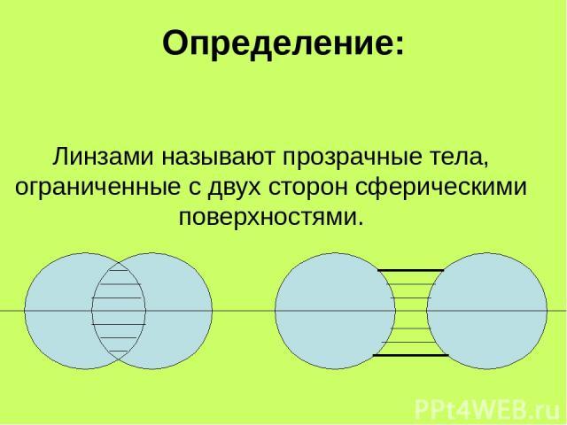 Определение: Линзами называют прозрачные тела, ограниченные с двух сторон сферическими поверхностями.