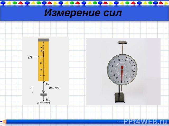 Если на тело действует несколько сил, то их равнодействующая определяется, как их векторная сумма.