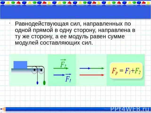 По III закону Ньютона, силы взаимодействия любой пары тел равны по величине и противоположно направлены. Эти силы приложены к разным телам.