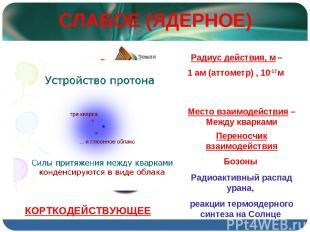 СЛАБОЕ (ЯДЕРНОЕ) Радиус действия, м – 1 ам (аттометр) , 10-17м Место взаимодейст