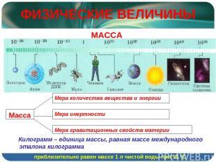ФИЗИЧЕСКИЕ ВЕЛИЧИНЫ МАССА Килограмм – единица массы, равная массе международного
