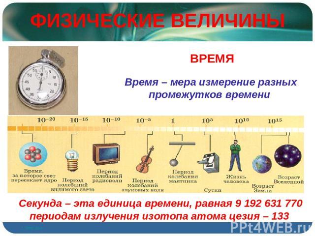 ФИЗИЧЕСКИЕ ВЕЛИЧИНЫ Время – мера измерение разных промежутков времени ВРЕМЯ Секунда – эта единица времени, равная 9192631770 периодам излучения изотопа атома цезия – 133 ..\..\http.doc