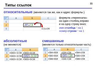 * Типы ссылок относительные (меняются так же, как и адрес формулы ) формула «пер