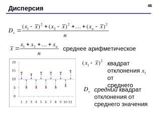 * Дисперсия среднее арифметическое квадрат отклонения от среднего средний квадра