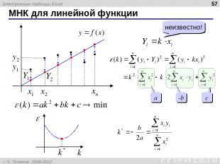 МНК для линейной функции * неизвестно! a -b c Электронные таблицы Excel К. Поляк