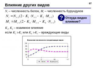 * Влияние других видов Ni – численность белок, Mi – численность бурундуков K2, K