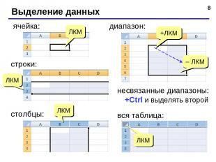 * Выделение данных ячейка: +ЛКМ – ЛКМ диапазон: вся таблица: ЛКМ ЛКМ строки: ЛКМ
