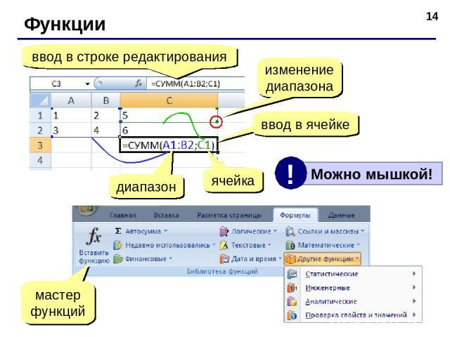 * Функции ввод в ячейке ввод в строке редактирования диапазон ячейка мастер функций