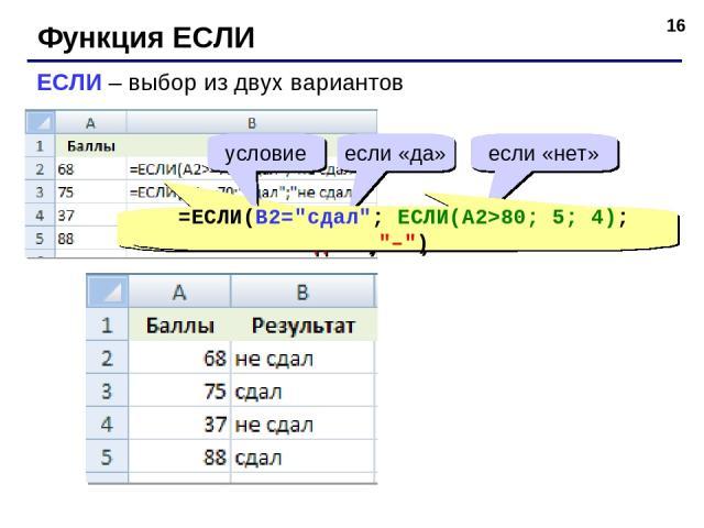 * Функция ЕСЛИ ЕСЛИ – выбор из двух вариантов =ЕСЛИ(A2>=70;