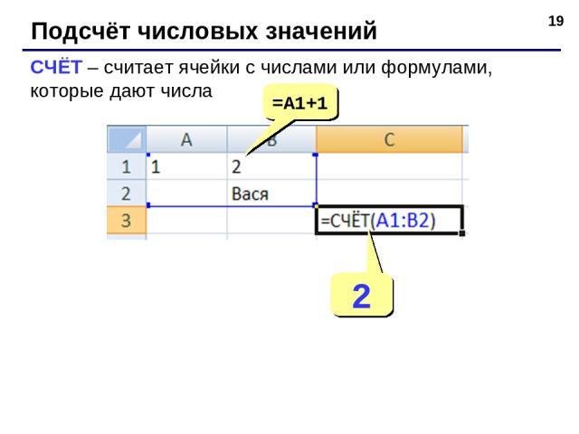 * Подсчёт числовых значений СЧЁТ – считает ячейки с числами или формулами, которые дают числа =A1+1 2