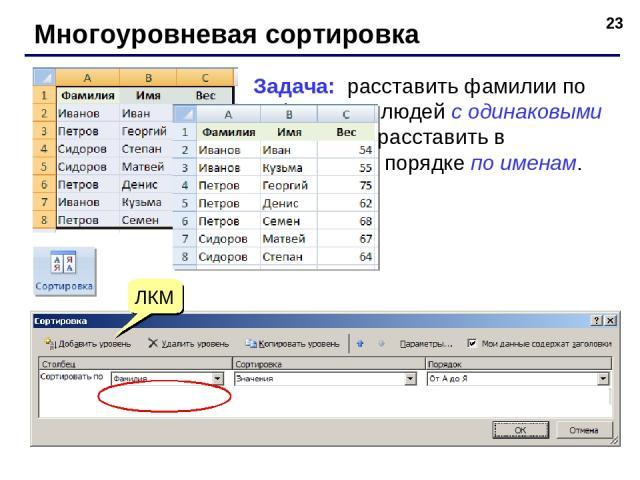 * Многоуровневая сортировка Задача: расставить фамилии по алфавиту, а людей с одинаковыми фамилиями расставить в алфавитном порядке по именам. ЛКМ