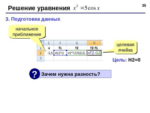 * Решение уравнения 3. Подготовка данных начальное приближение целевая ячейка Цель: H2=0