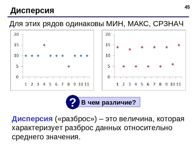 * Дисперсия Для этих рядов одинаковы МИН, МАКС, СРЗНАЧ Дисперсия («разброс») – это величина, которая характеризует разброс данных относительно среднего значения.