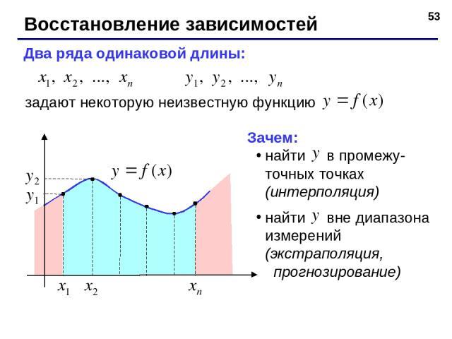 * Восстановление зависимостей Два ряда одинаковой длины: задают некоторую неизвестную функцию Зачем: найти в промежу-точных точках (интерполяция) найти вне диапазона измерений (экстраполяция, прогнозирование)