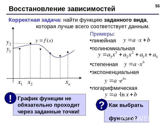* Восстановление зависимостей Корректная задача: найти функцию заданного вида, которая лучше всего соответствует данным. Примеры: линейная полиномиальная степенная экспоненциальная логарифмическая