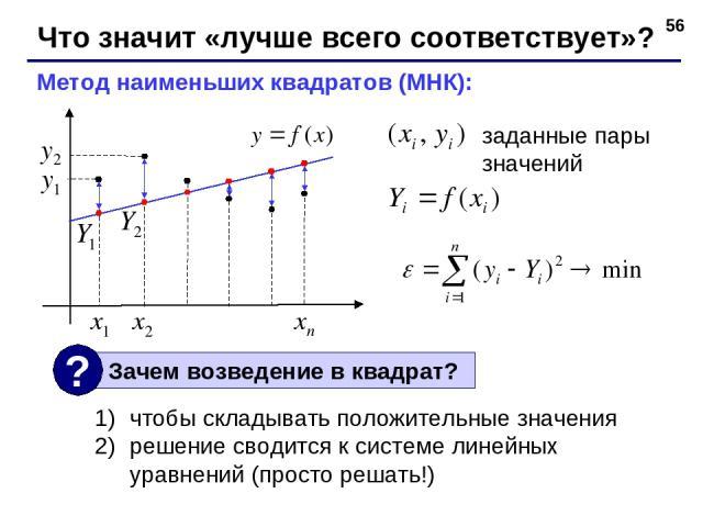 комфортабельных разобрать методы наименьших квадратов метод экстраполяций метод ск сложного процента