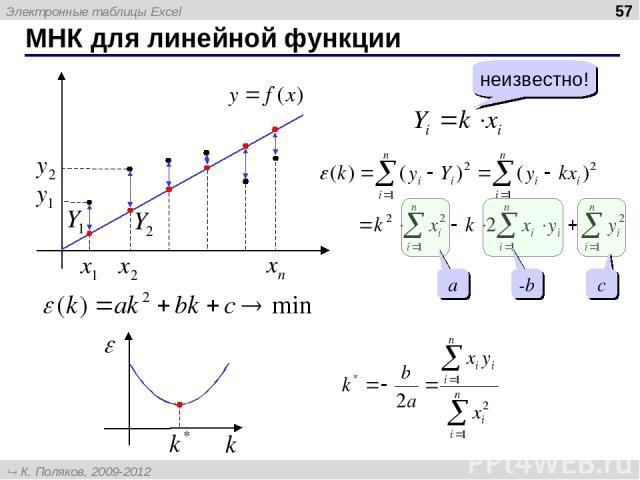 МНК для линейной функции * неизвестно! a -b c Электронные таблицы Excel К. Поляков, 2009-2012 http://kpolyakov.narod.ru