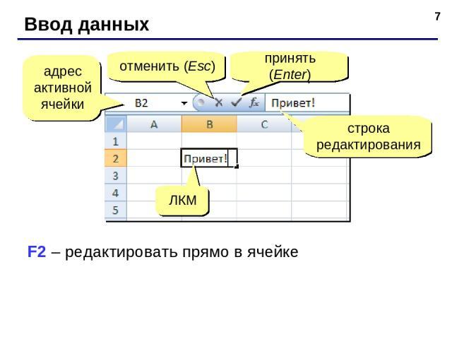 * Ввод данных адрес активной ячейки отменить (Esc) принять (Enter) строка редактирования ЛКМ F2 – редактировать прямо в ячейке