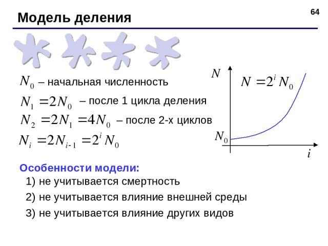 * Модель деления – начальная численность – после 1 цикла деления – после 2-х циклов Особенности модели: не учитывается смертность не учитывается влияние внешней среды не учитывается влияние других видов