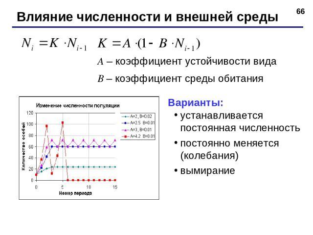 * Влияние численности и внешней среды A – коэффициент устойчивости вида B – коэффициент среды обитания Варианты: устанавливается постоянная численность постоянно меняется (колебания) вымирание