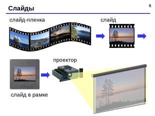 * Слайды слайд-пленка слайд слайд в рамке проектор