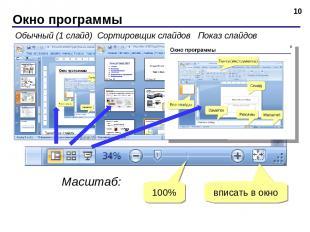 Окно программы * Обычный (1 слайд) Сортировщик слайдов Показ слайдов Масштаб: 10
